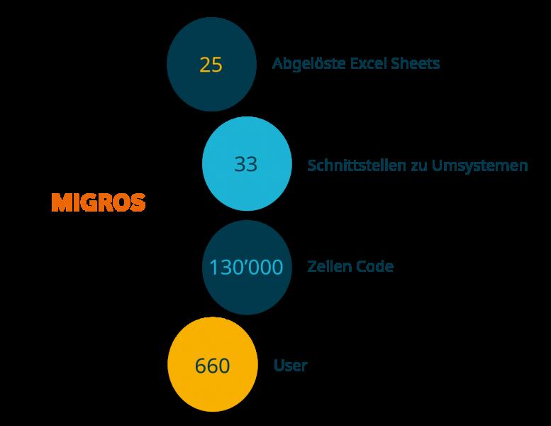 MGB Zahlen & Fakten 2021